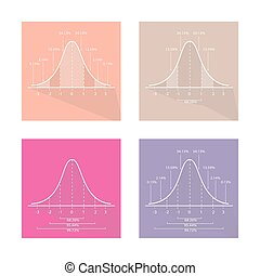 Collection of 4 Gaussian Bell Curve Chart - Illustration...