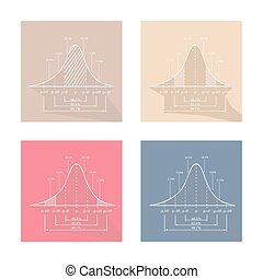 Set of 4 Gaussian Bell or Normal Distribution Curve -...