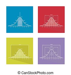 Collection of 4 Curve of Standard Normal Distribution