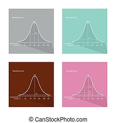 Collection of 4 Normal Curve or Bell Curve - Flat Icons,...