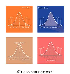 Collection of 4 Standard Normal Distribution Curve Chrat