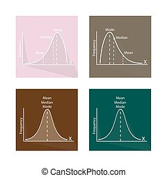 Collection of Normal, Positve and Negative Distribution Curve