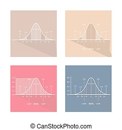 Collection of 4 Standard Normal Distribution Curve