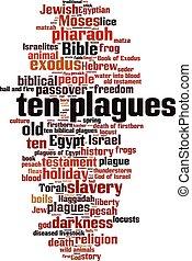 Ten plagues-vertical.eps - Ten plagues of Egypt word cloud...