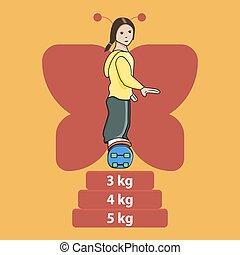 Illustration of women on skateboard. Cartoon style