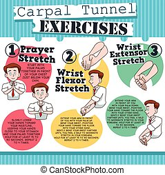 Carpal Tunnel Exercises infographic - A vector illustration...