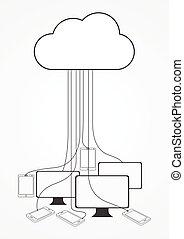Clouds Data Storage Concept