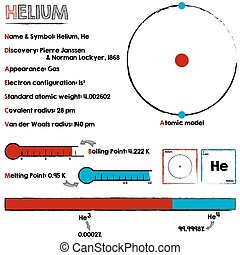 Helium infographic - Large and detailed infographic about...