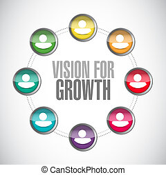 vision for growth network sign business concept