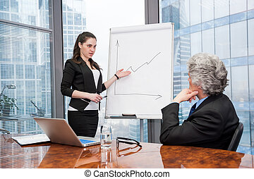 Young business woman making a presentation to the boss