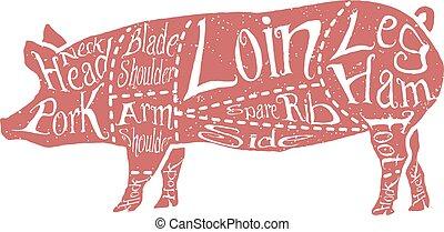 American cuts of pork, vintage typographic hand-drawn...