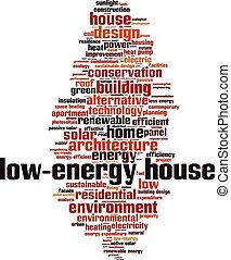 Low-energy house-vertical - Low-energy house word cloud...