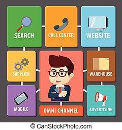square omni channel illustration design