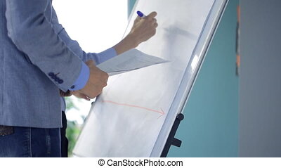People stand in auditory near whiteboard and create draft of...
