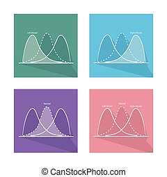 Chart of Normal and Not Normal Distribution Curve