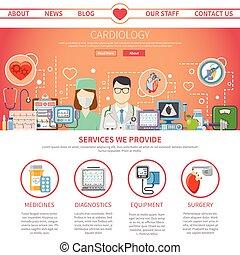 Cardiology Flat Page - Website flat page presenting...