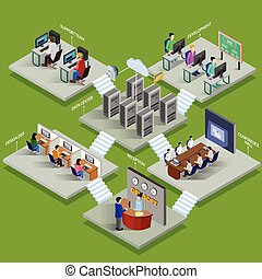 Development Isometric Design Concept - Development office...