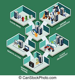 Datacenter Isometric Concept - Datacenter isometric concept...