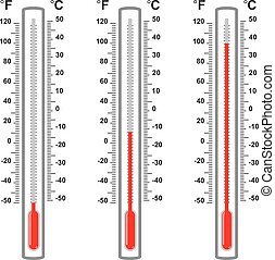 vector set of flat thermometers at different levels with...