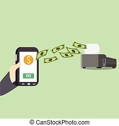 make mobile payment via smartphone