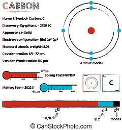 Carbon element infographic - Large and detailed infographic...