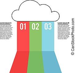Cloud services infographic design
