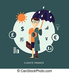 Concept of Climate finance
