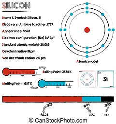 Silicon element infographic - Large and detailed infographic...