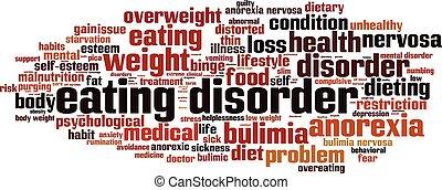 Eating disorder-horizon.eps - Eating disorder word cloud...