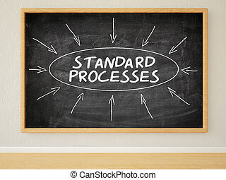 Standard Processes - 3d render illustration of text on black...