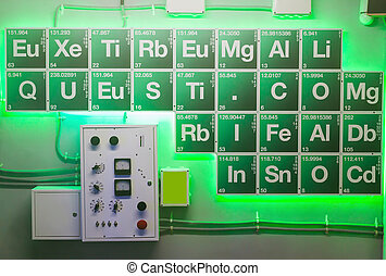 Green periodical table
