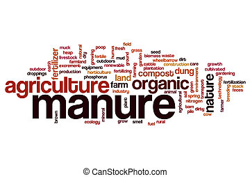 Manure word cloud concept - Manure word cloud
