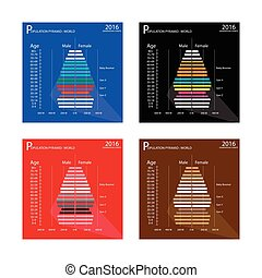 The Population Pyramids Chart with 4 Age Generation -...