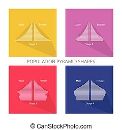 The 4 Stages of Population Pyramids Graphs - Population and...