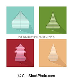 Four Different Types of Population Pyramids Graphs -...
