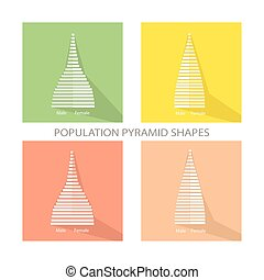 The 2 Types of Population Pyramids Graphs - Population and...