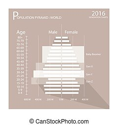 24914 Generation Chart - Population and Demography,...