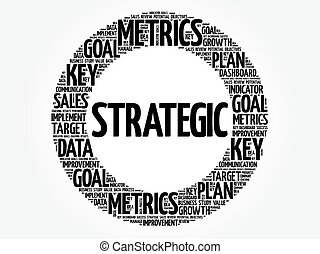 Strategic circle word cloud, business concept background