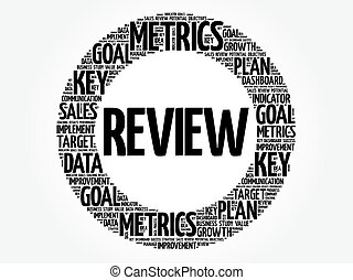 Review circle word cloud, business concept background