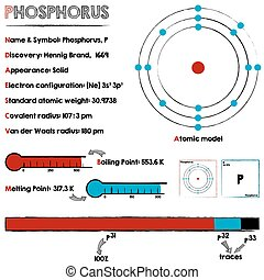 Phosphorus element infographic - Large and detailed...