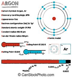 Argon element infographic - Large and detailed infographic...