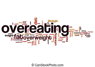 Overeating word cloud concept