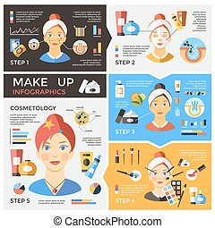 Acne Clearing Infographics Set - Acne clearing infographics...