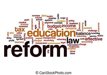 Reform word cloud concept