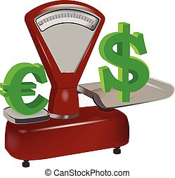Weight of the dollar and euro - weight in dollars aed in...