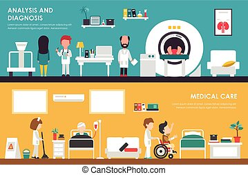Medical Care, Analisys and Diagnostics flat hospital...