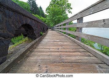 Boardwalk along Willamette River