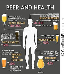 Drinking alcohol influence your body and health infographics...