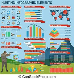 Hunting infographic with aiming hunter and charts