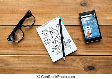 close up of notepad, smartphone and eyeglasses - mass media,...